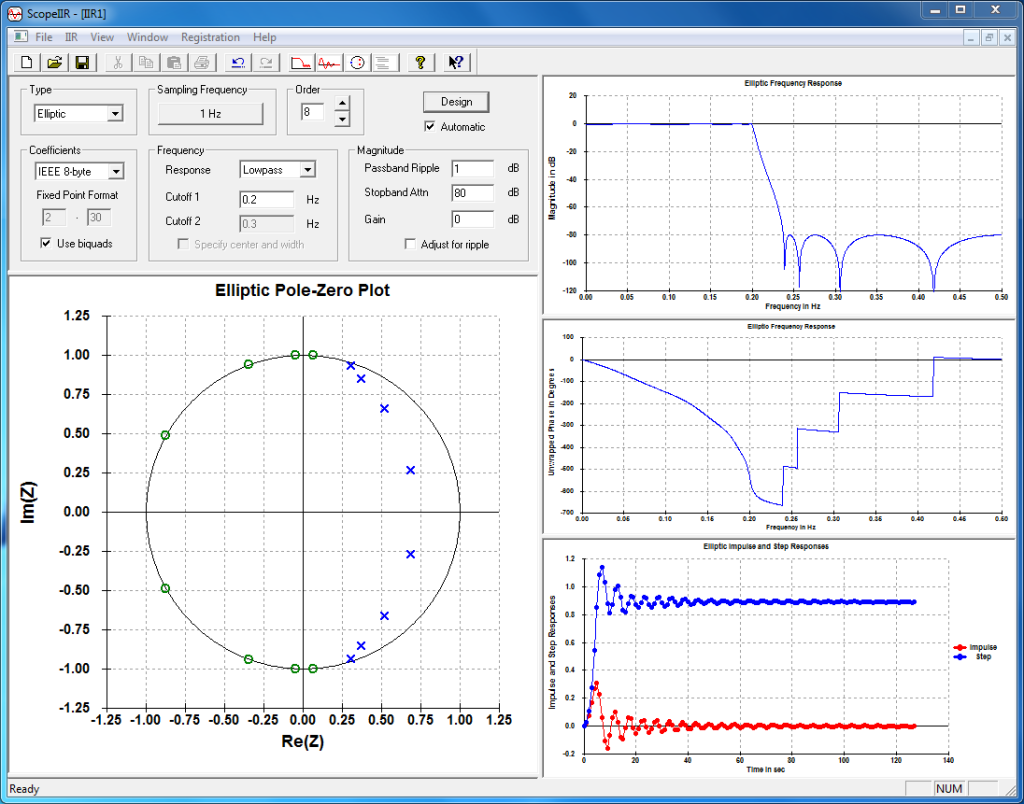 ScopeIIR: IIR Filter Design Software - Iowegian International